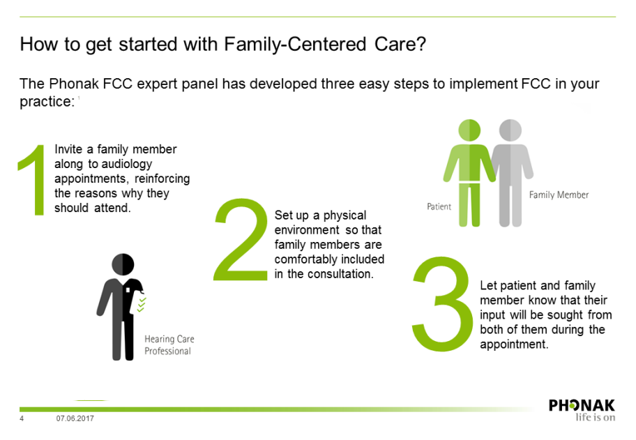 In centered family care acute adult care