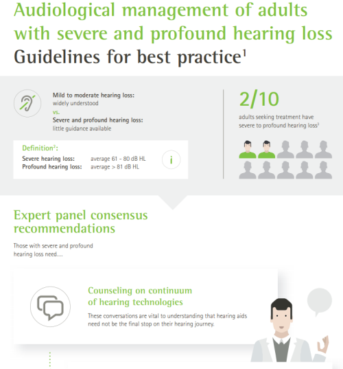 Severe/profound hearing loss need: counseling of hearing technologies; extra consideration when selecting and fitting; consideration of remote microphones; focus on tinnitus; communication training /strategies