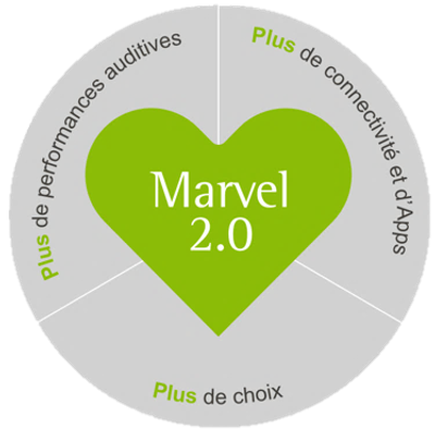 Evenement-Marvel_2-0.png