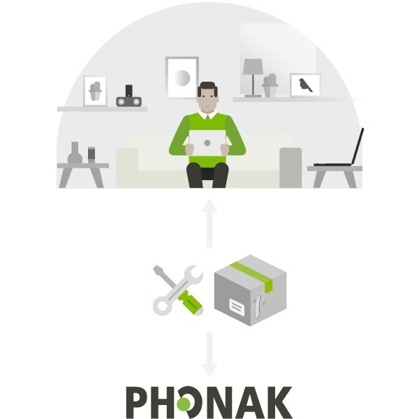 Phonak: How to Stay In Touch with Hearing Care Professional during COVID-19.
