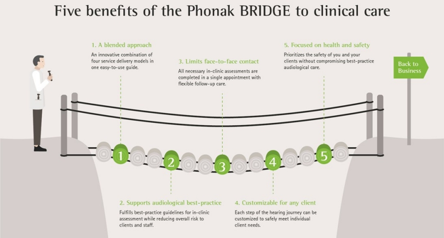 Phonak_bridge_to_clinical_care.jpg