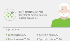 Infographic: Adaptive Phonak Digital (APD) 2.0 Adaptive compression for reduced listening effort